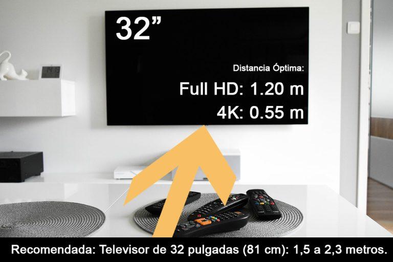 Distancia optima para ver un televisor de 32 pulgadas